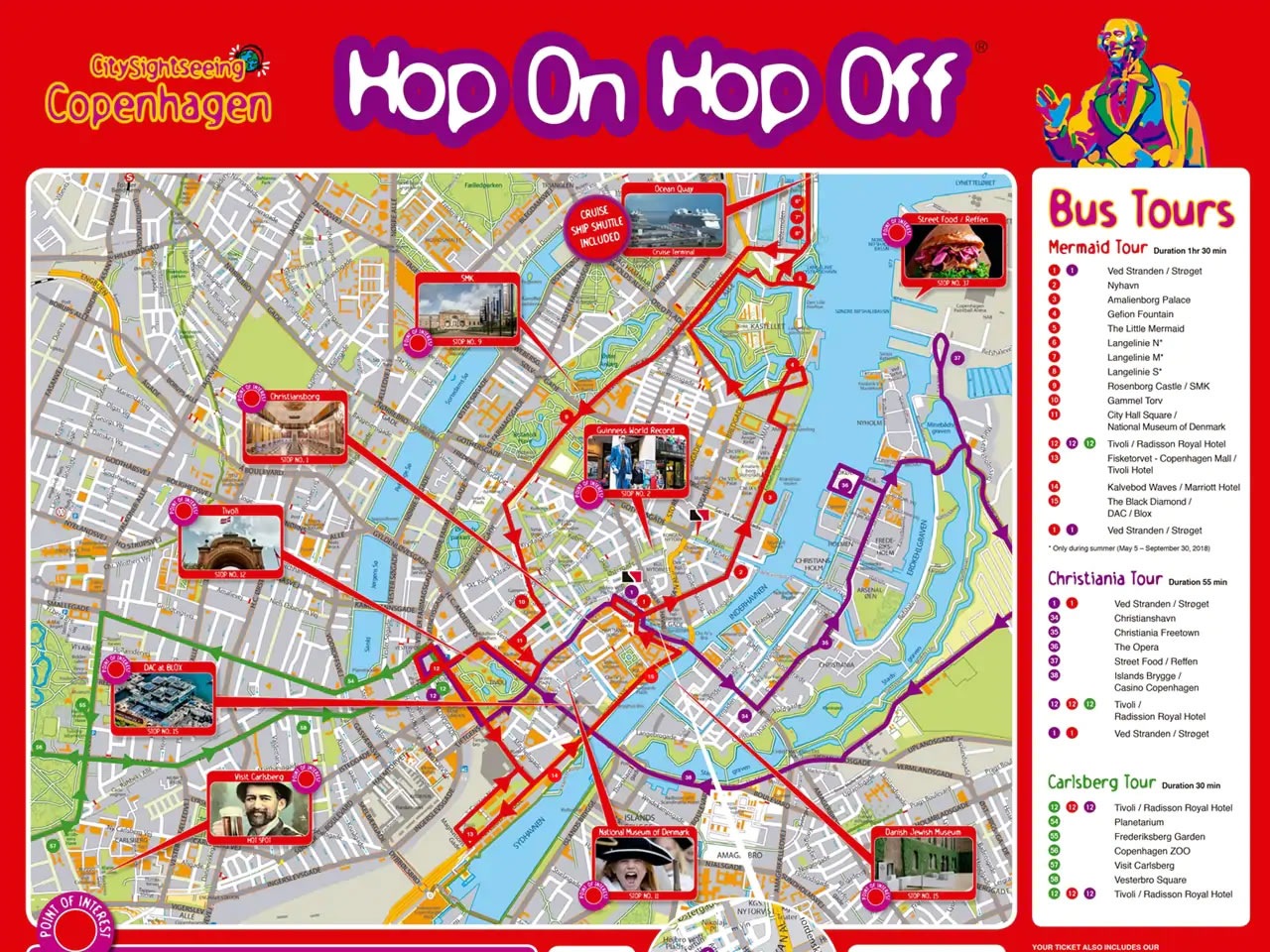 Copenhagen Hop-On Hop-Off Bus Tour Map