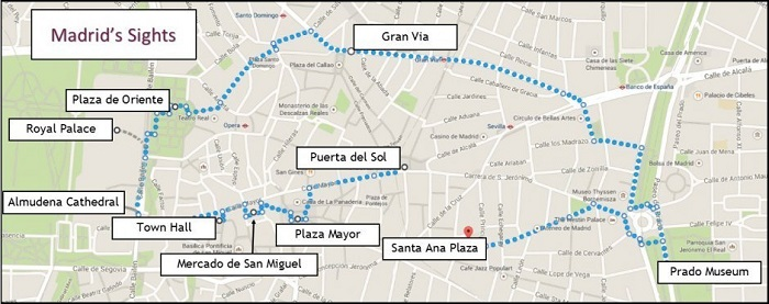 Madrid Walking Tour Map