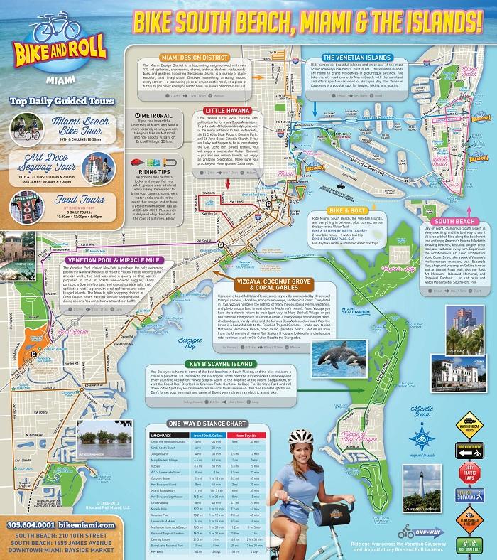Miami Walking Tour Map