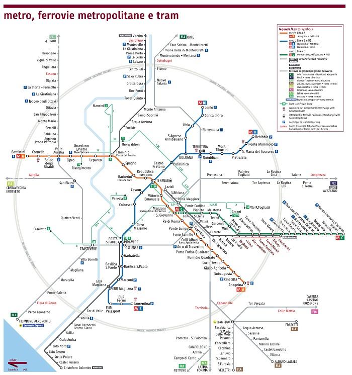 Rome Transport Map