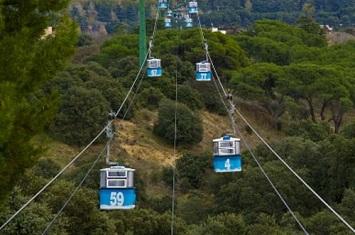 Ride the Teleferico (Cable Car)